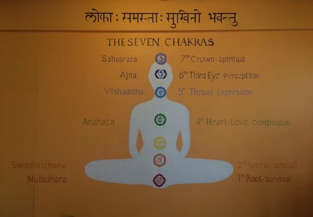 จักระ Chakra